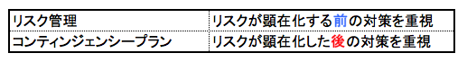 f:id:SystemEngineers:20200526164508p:plain