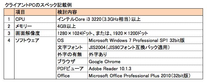 f:id:SystemEngineers:20201114120500p:plain