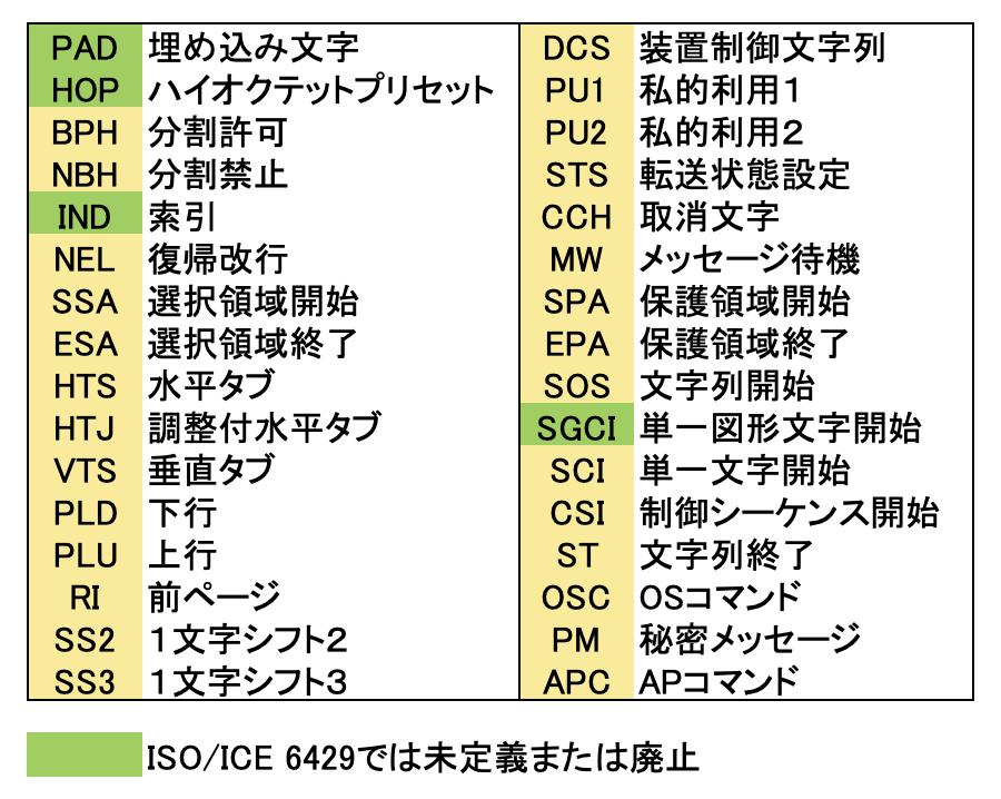 f:id:SystemEngineers:20210530194218p:plain