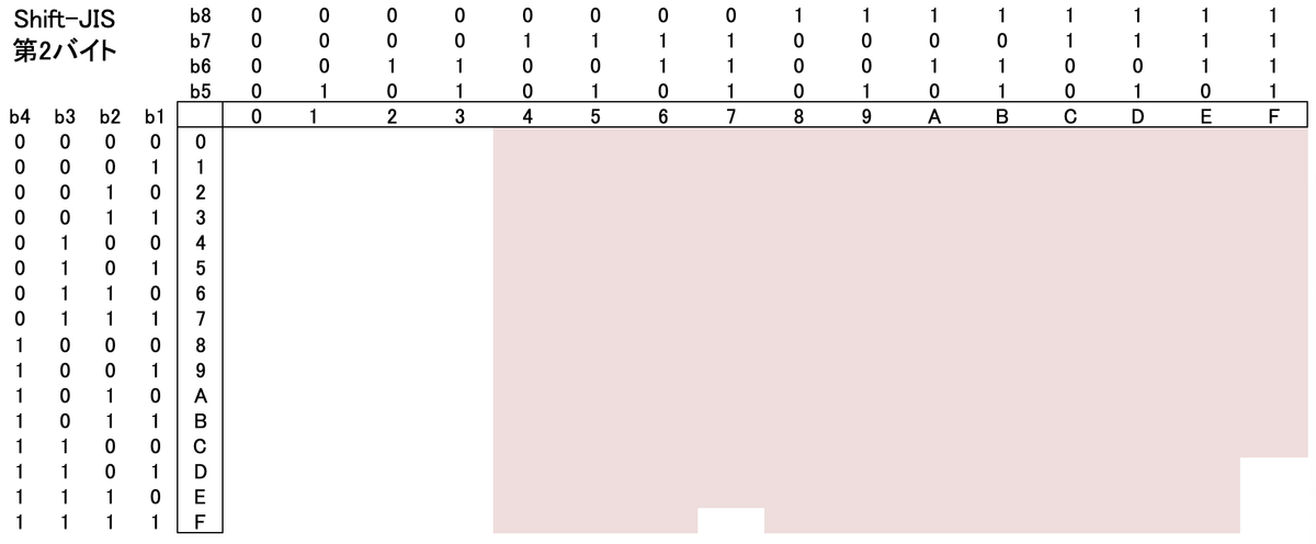 f:id:SystemEngineers:20210612205643p:plain