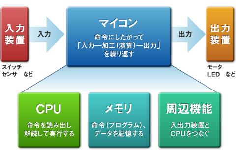 f:id:T-kazu:20161012211151j:plain