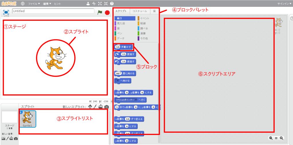 f:id:T-kazu:20161018062646p:plain