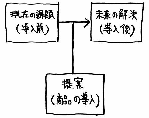 f:id:T-kazu:20161102074539j:image