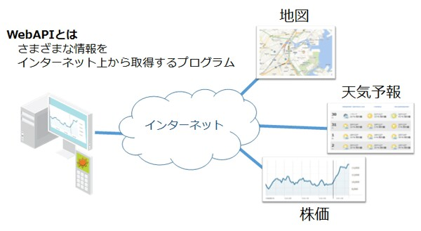 f:id:T-kazu:20161110123246j:image