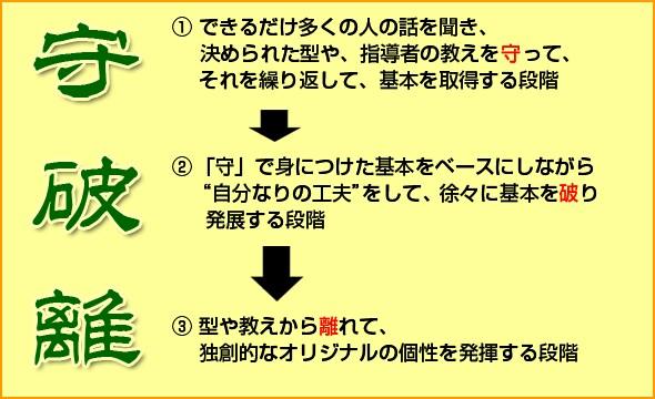 f:id:T-kazu:20161115080614j:image