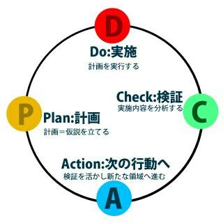f:id:T-kazu:20161209075504j:image