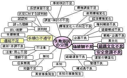 f:id:T-kazu:20161212075349j:image