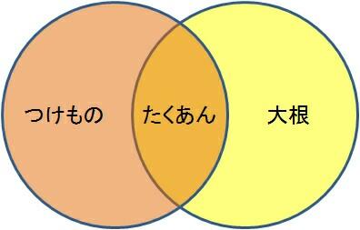 f:id:T-kazu:20161221081837j:image