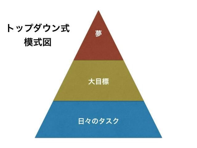 f:id:T-kazu:20170407072743j:image