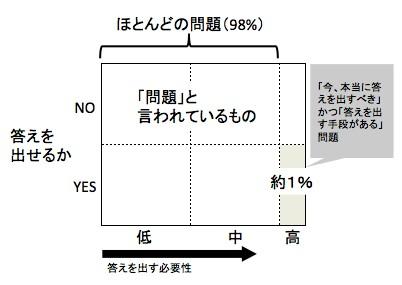 f:id:T-kazu:20170829192143j:image