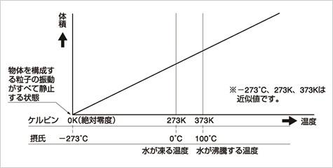 f:id:T-kazu:20170830075728j:image