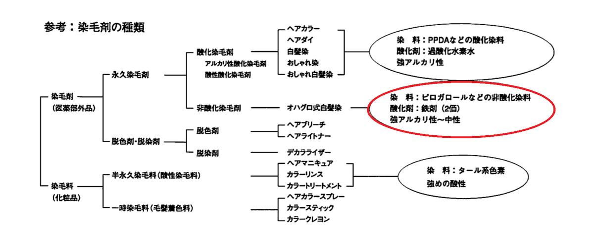 f:id:TAITAITAI:20200510141233p:plain