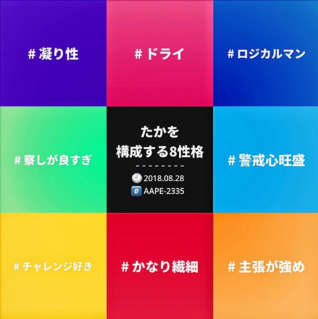 f:id:TAKA4612:20200504235729j:image