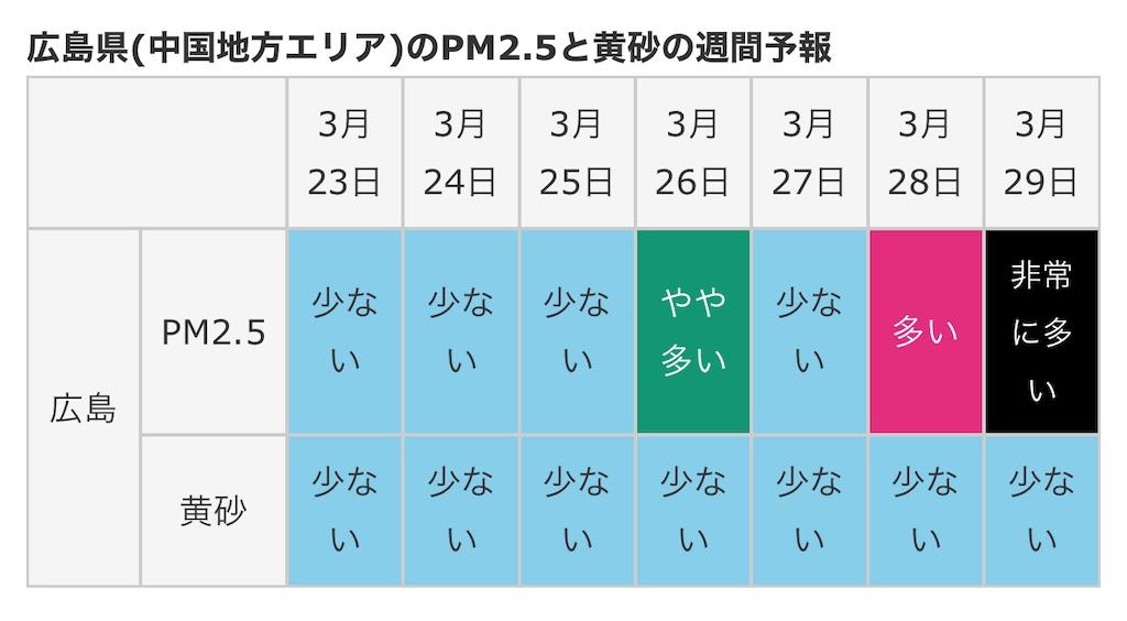 f:id:TAKA4612:20210324011519j:image