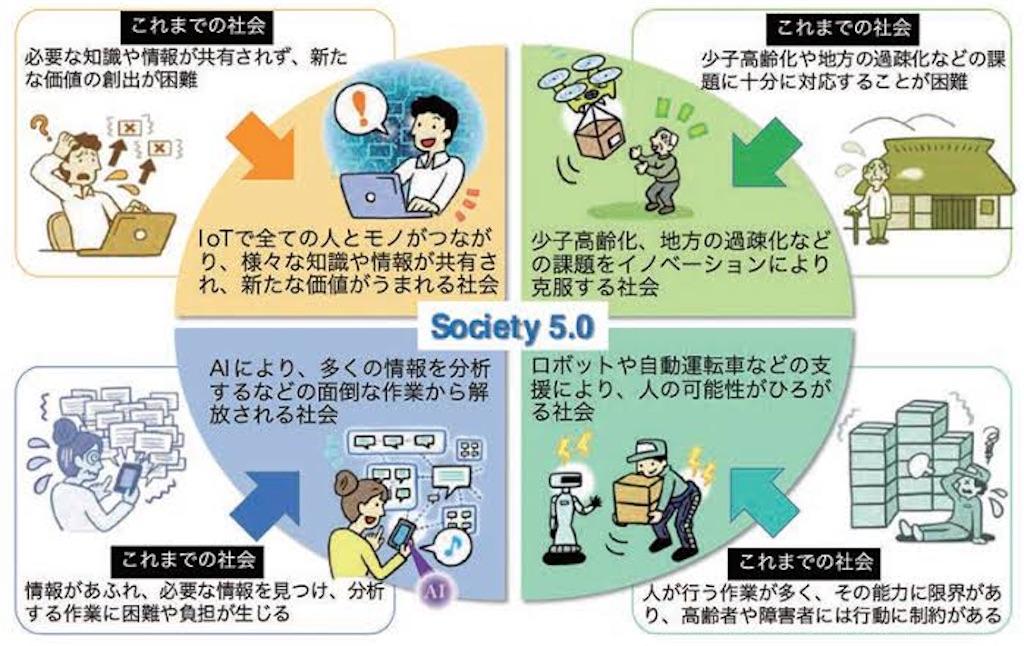 f:id:TAKAHIRO0324:20200409105008j:image