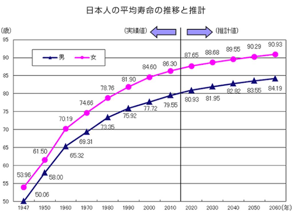 f:id:TAKAHIRO0324:20200411134914p:image