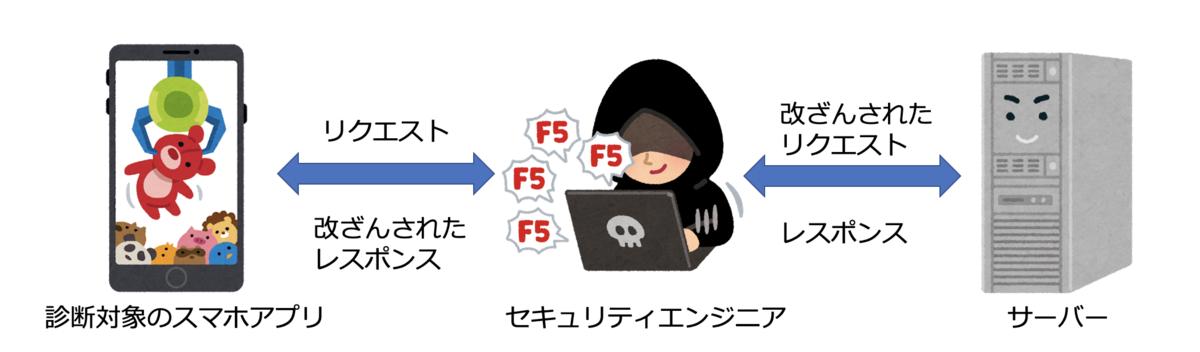 f:id:TAKEmaru:20201217044534p:plain