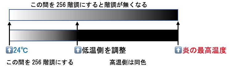 f:id:TAKEsan:20180221105809p:plain