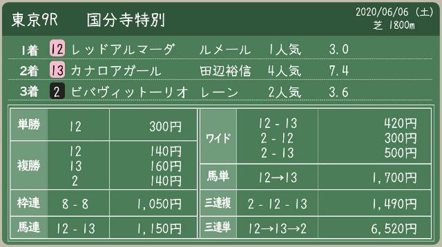 f:id:TAKOICHI:20200607165456j:image