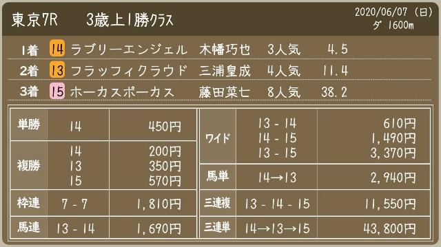f:id:TAKOICHI:20200607170720j:image