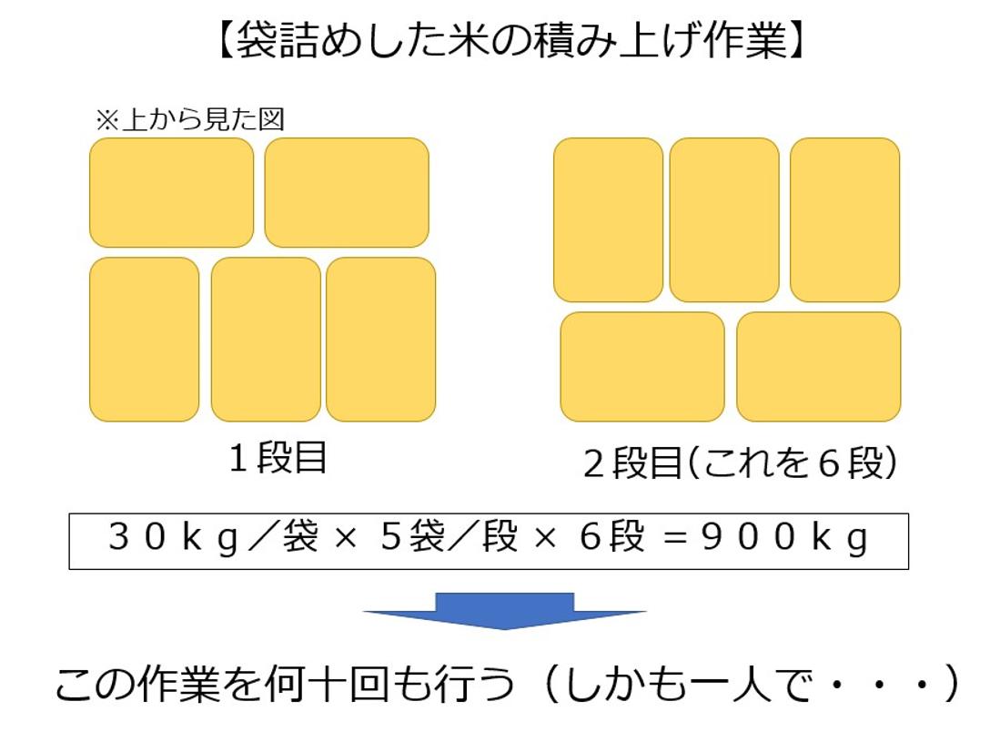 f:id:TAROMARU:20210930222447p:plain