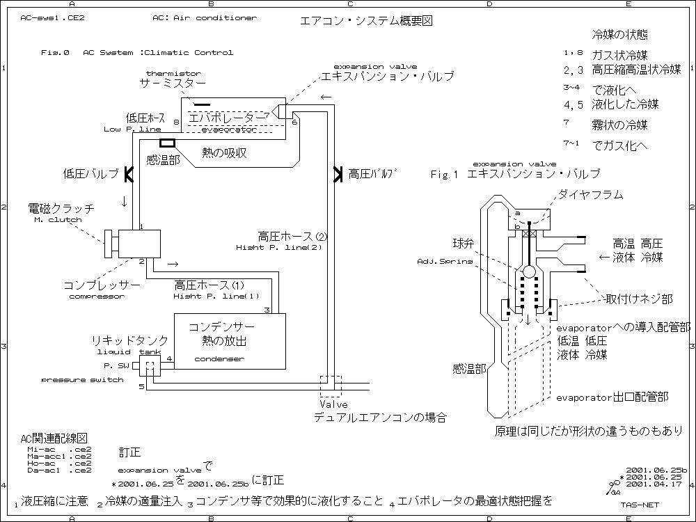 f:id:TAS-net:20190515074316p:plain