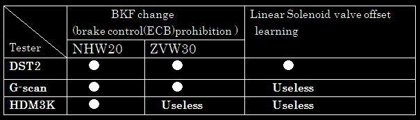f:id:TAS-net:20190722171519p:plain