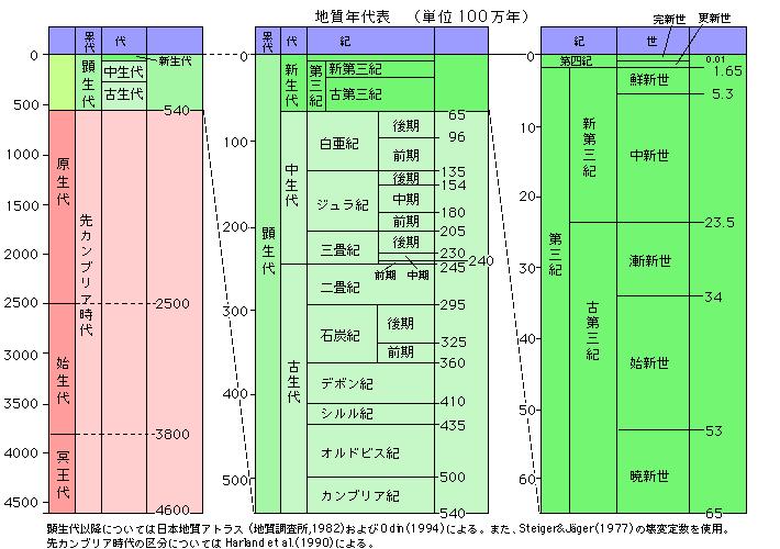 f:id:TAS-net:20190911082353p:plain