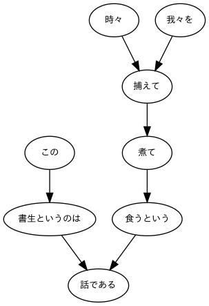 f:id:TBT_matsu:20200612124320p:plain