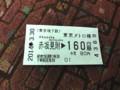 東京メトロ 切符
