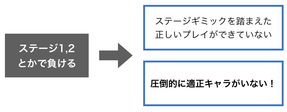 f:id:TERuO:20200331184147p:plain