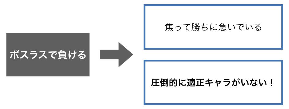 f:id:TERuO:20200331184820p:plain