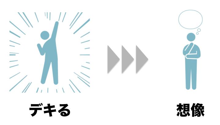 f:id:TETSU_KYOTO_JPN:20161106124840p:plain