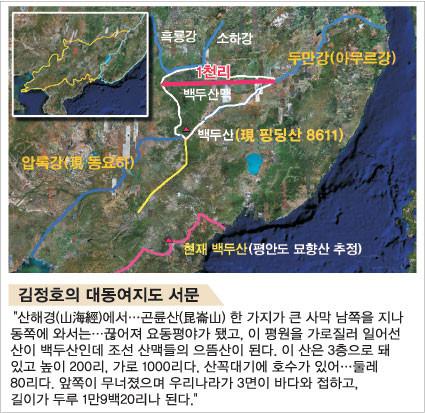 朝鮮の北方領土