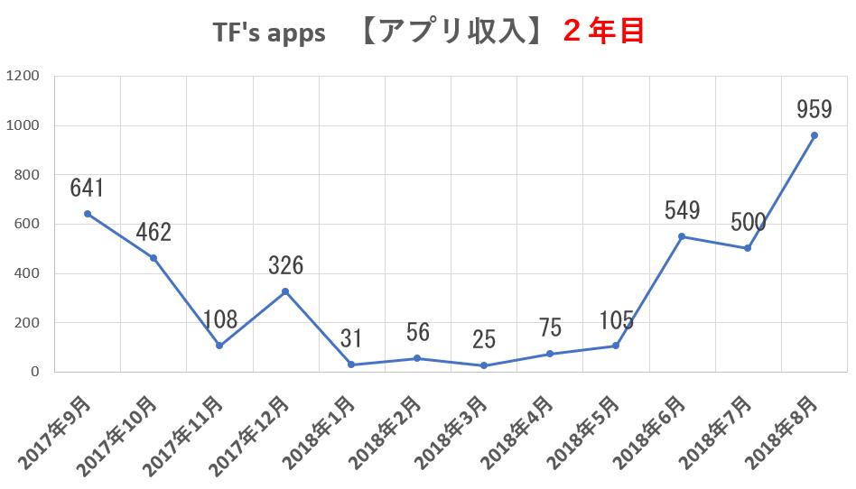 f:id:TFs_apps:20190726233802p:plain