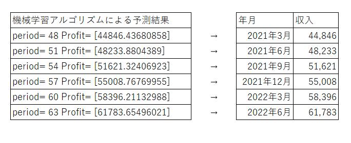 f:id:TFs_apps:20200827153914p:plain