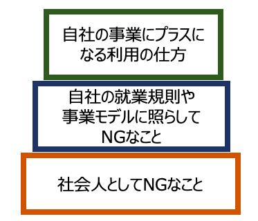 f:id:TFujisawa:20190129111138p:plain