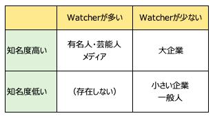 f:id:TFujisawa:20190329183055p:plain