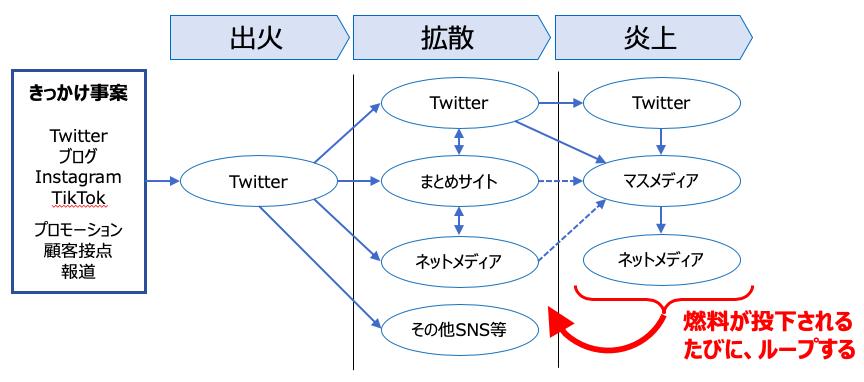 f:id:TFujisawa:20190423162849p:plain