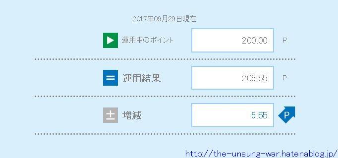 f:id:THE_UNSUNG_WAR:20171005233224j:plain