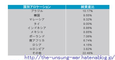 f:id:THE_UNSUNG_WAR:20190220011816p:plain