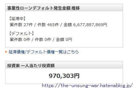 f:id:THE_UNSUNG_WAR:20190607010157p:plain