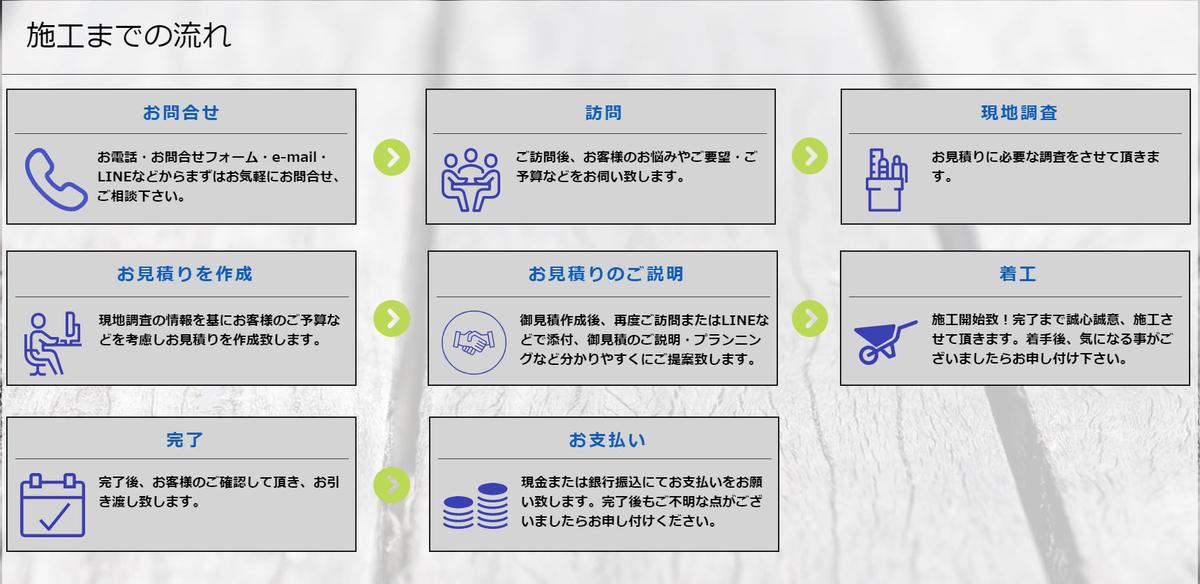 f:id:THS-Koujyu:20210326153300j:plain