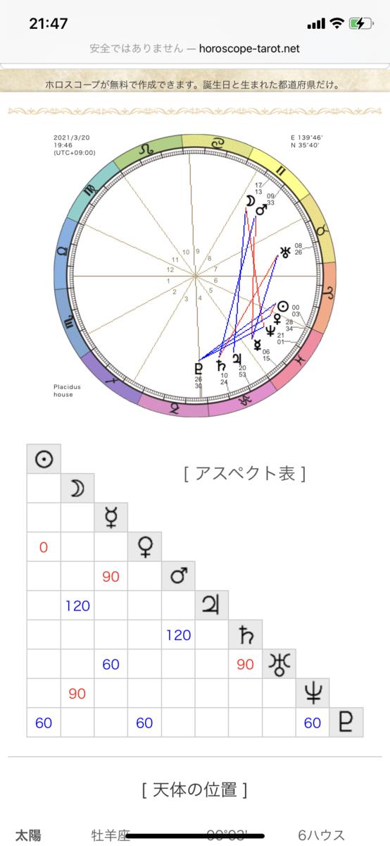 f:id:TIARE:20210320101408p:plain