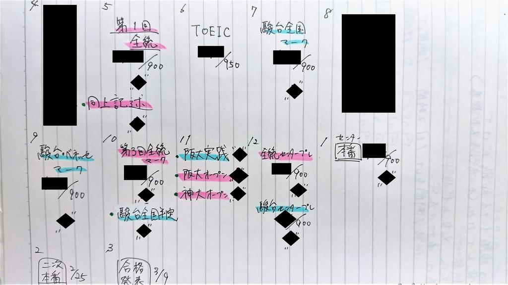 f:id:TImirko:20181205021510j:plain