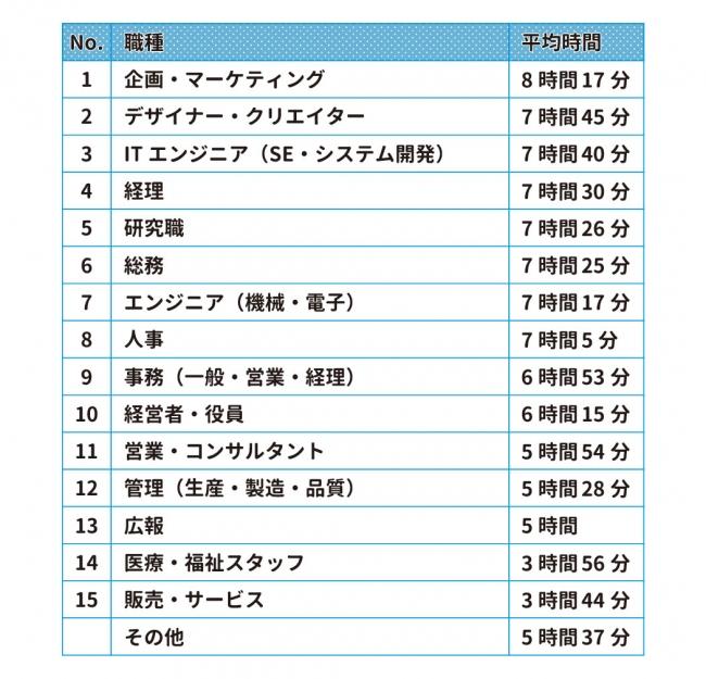 f:id:TIshikiBukuro:20210607154048j:plain