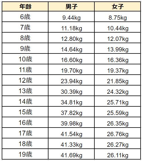 f:id:TIshikiBukuro:20210625150538p:plain