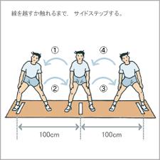 f:id:TIshikiBukuro:20210625152400p:plain