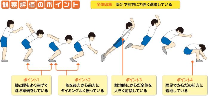 f:id:TIshikiBukuro:20210625153028p:plain