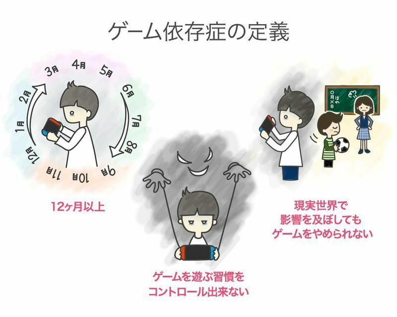 f:id:TIshikiBukuro:20210706150933j:plain